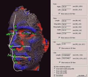 Podrobné elektronické rozpracovní vaší tváře