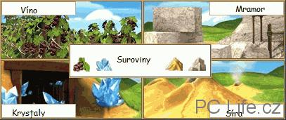 Náhled všech surovin, které se mohou těžit či pěstovat