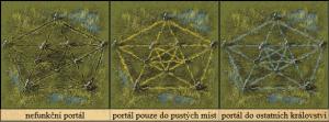 Tři úrovně magických portálů