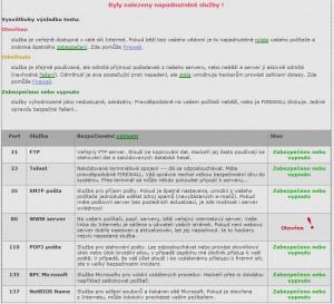Výsledky testu s vysvětlením významu jednotlivých portů a rizik