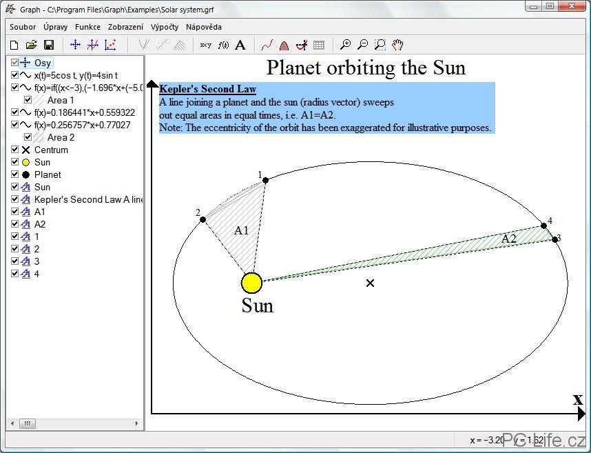 Graph Nabizi Mnohem Vice Nez Vykreslovani Matematickych Funkci Pc