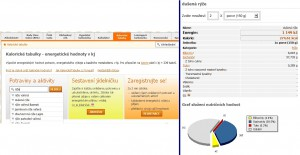 Výpočet.cz nabízí také kalorické tabulky více než 38000 potravin