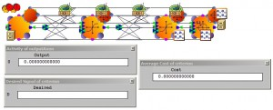 Základní model MLP v NeuroSolutions