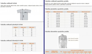 Tabulky velikostí oblečení s grafickým popisem
