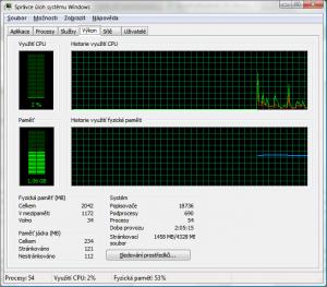 Správce úloh s grafy využití procesoru a RAM