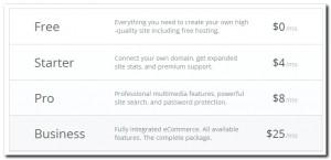Placené účty s SSL, vlastní doménou i eCommerce